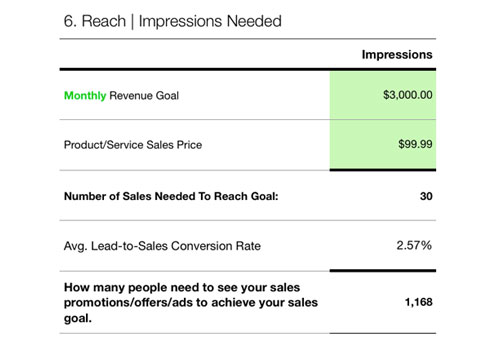 The 1-Hour Marketing Plan | How Many Impressions Do You Need?