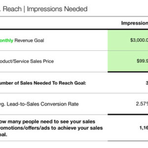 The 1-Hour Marketing Plan Impressions Calculator